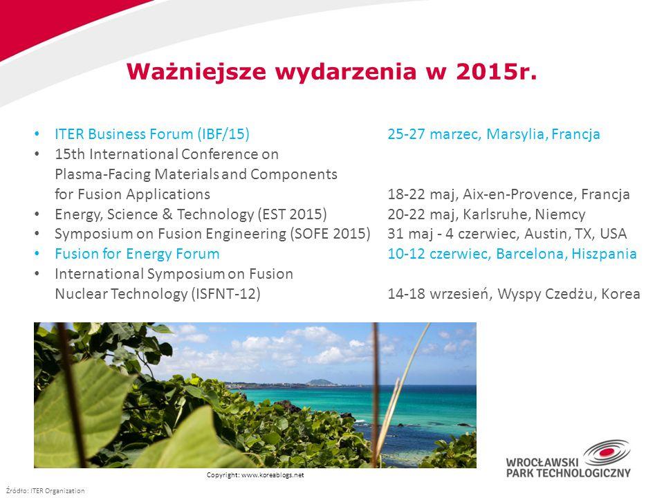 Ważniejsze wydarzenia w 2015r. ITER Business Forum (IBF/15)25-27 marzec, Marsylia, Francja 15th International Conference on Plasma-Facing Materials an