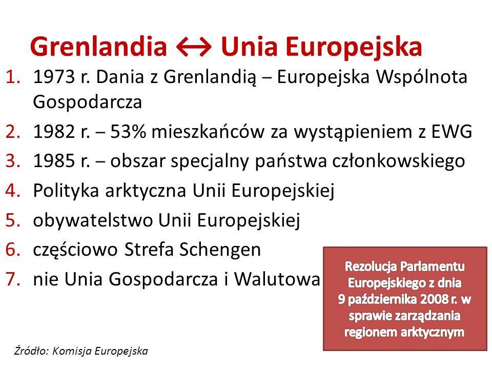 Grenlandia ↔ Unia Europejska 1.1973 r. Dania z Grenlandią – Europejska Wspólnota Gospodarcza 2.1982 r. – 53% mieszkańców za wystąpieniem z EWG 3.1985