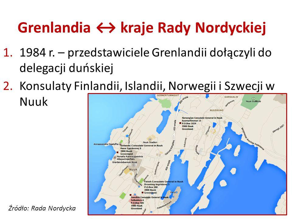 Grenlandia ↔ kraje Rady Nordyckiej 1.1984 r.