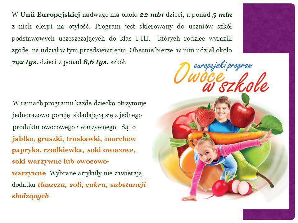 W Unii Europejskiej nadwagę ma około 22 mln dzieci, a ponad 5 mln z nich cierpi na otyłość. Program jest skierowany do uczniów szkół podstawowych uczę