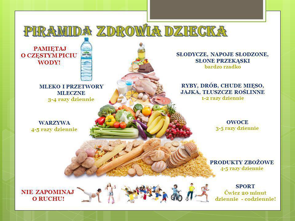 Warzywa i owoce Warzywa i owoce najlepiej zjadać na surowo w postaci deserów lub surówek, zachowują wtedy najwięcej wartości smakowych i odżywczych.