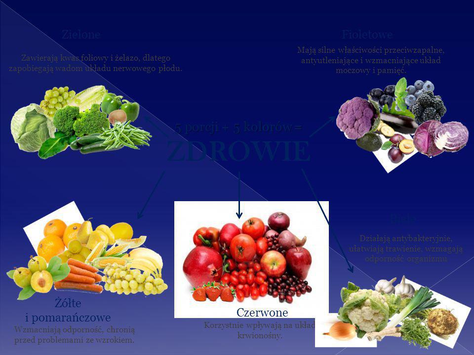 5 porcji + 5 kolorów = ZDROWIE ZieloneFioletowe Czerwone Żółte i pomarańczowe Białe Korzystnie wpływają na układ krwionośny. Zawierają kwas foliowy i