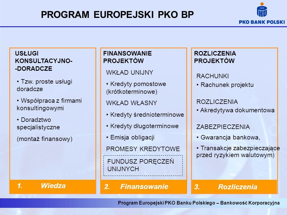 """Program Europejski PKO Banku Polskiego – Bankowość Korporacyjna PROGRAM EUROPEJSKI PKO BP 1.Usługi konsultacyjno-doradcze Identyfikacja możliwości i sposobu uzyskania wsparcia (wybór adekwatnego programu, priorytetu, działania; analiza zasad) oraz pomoc w konstrukcji montażu finansowego i realizacji jego założeń Przykład: doradztwo """"proste dla firmy z sektora MSP* Rodzaj inwestycji – zakup maszyny Program i Działanie: SPO Wzrost Konkurencyjności Przedsiębiorstw; Działanie 2.3 Wzrost Konkurencyjności Małych i Średnich Przedsiębiorstw; Kredyt bankowy wymagany: w Dz."""