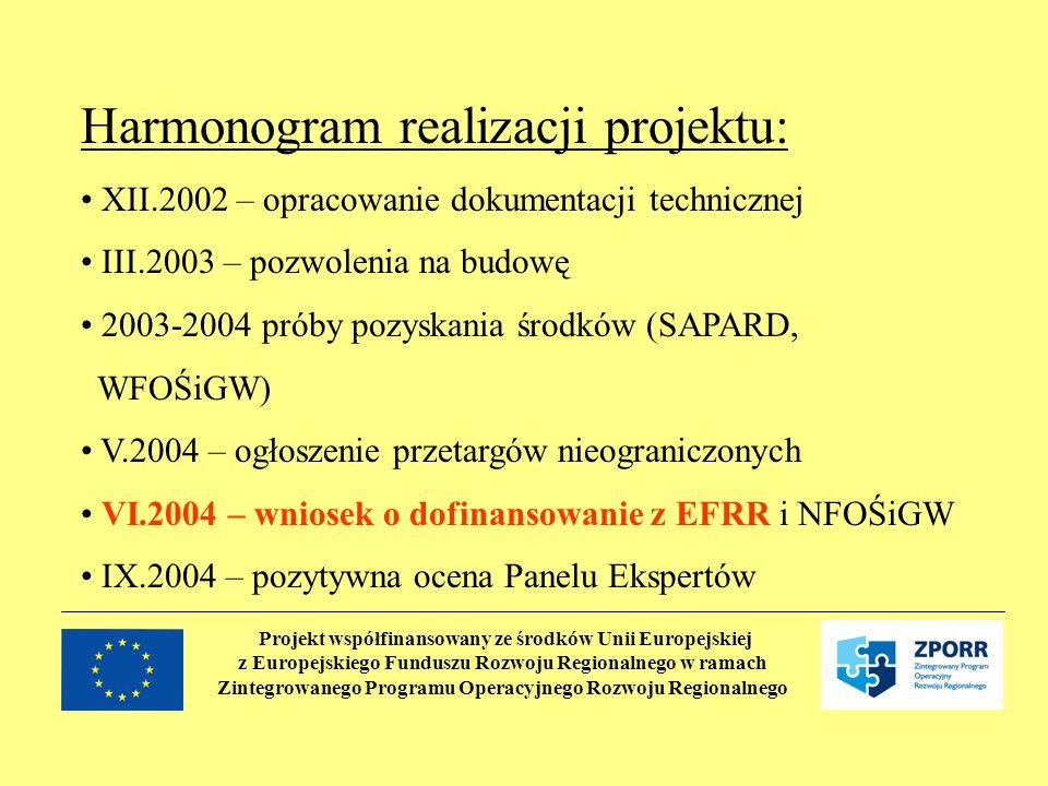 Projekt współfinansowany ze środków Unii Europejskiej z Europejskiego Funduszu Rozwoju Regionalnego w ramach Zintegrowanego Programu Operacyjnego Rozwoju Regionalnego Harmonogram realizacji projektu: XII.2002 – opracowanie dokumentacji technicznej III.2003 – pozwolenia na budowę 2003-2004 próby pozyskania środków (SAPARD, WFOŚiGW) V.2004 – ogłoszenie przetargów nieograniczonych VI.2004 – wniosek o dofinansowanie z EFRR i NFOŚiGW IX.2004 – pozytywna ocena Panelu Ekspertów