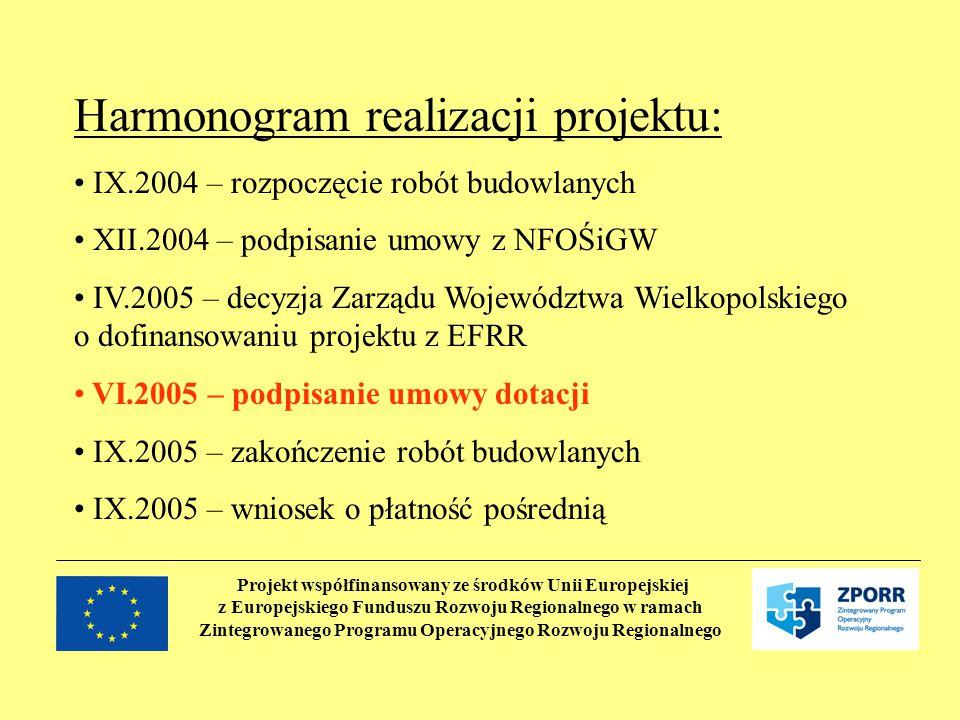 Projekt współfinansowany ze środków Unii Europejskiej z Europejskiego Funduszu Rozwoju Regionalnego w ramach Zintegrowanego Programu Operacyjnego Rozwoju Regionalnego Harmonogram realizacji projektu: IX.2004 – rozpoczęcie robót budowlanych XII.2004 – podpisanie umowy z NFOŚiGW IV.2005 – decyzja Zarządu Województwa Wielkopolskiego o dofinansowaniu projektu z EFRR VI.2005 – podpisanie umowy dotacji IX.2005 – zakończenie robót budowlanych IX.2005 – wniosek o płatność pośrednią