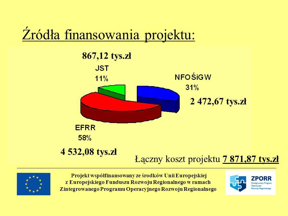 Projekt współfinansowany ze środków Unii Europejskiej z Europejskiego Funduszu Rozwoju Regionalnego w ramach Zintegrowanego Programu Operacyjnego Rozw