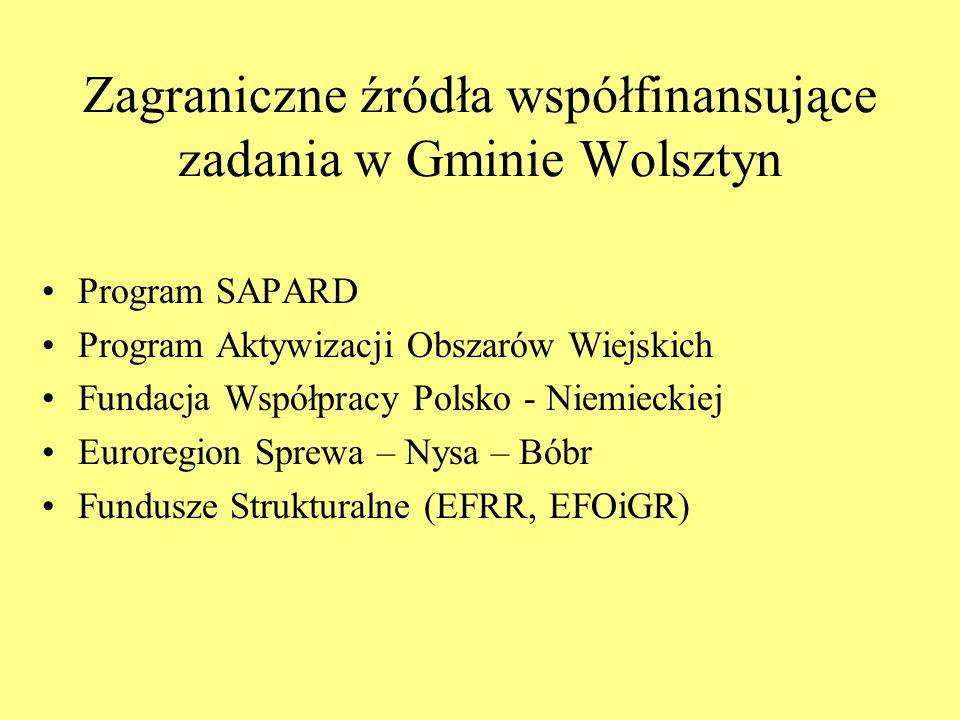 Zagraniczne źródła współfinansujące zadania w Gminie Wolsztyn Program SAPARD Program Aktywizacji Obszarów Wiejskich Fundacja Współpracy Polsko - Niemieckiej Euroregion Sprewa – Nysa – Bóbr Fundusze Strukturalne (EFRR, EFOiGR)