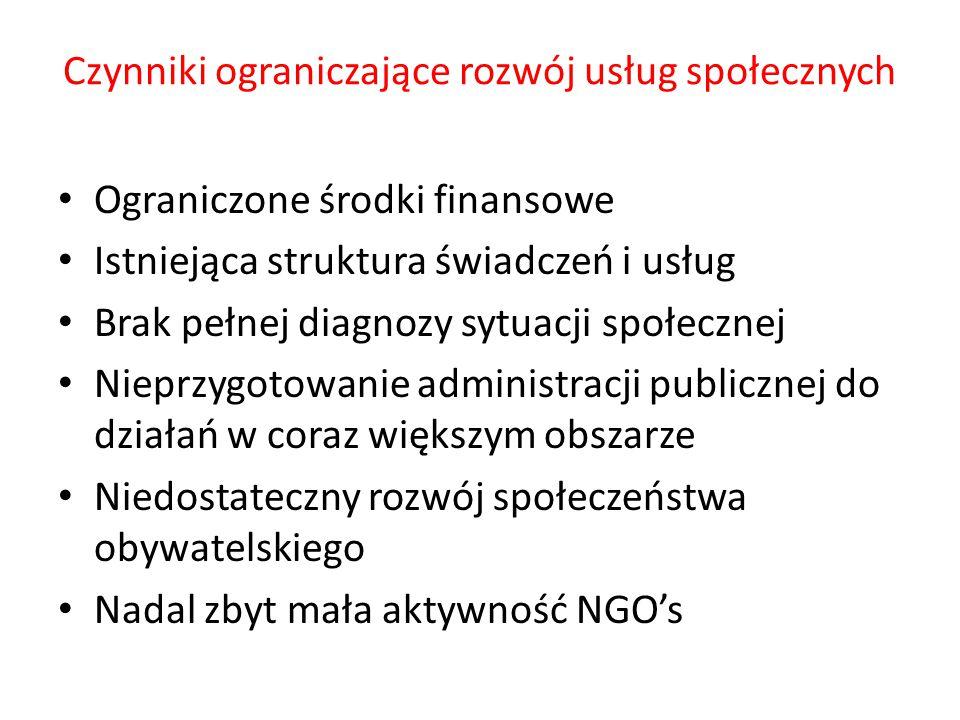 Czynniki ograniczające rozwój usług społecznych Ograniczone środki finansowe Istniejąca struktura świadczeń i usług Brak pełnej diagnozy sytuacji społ