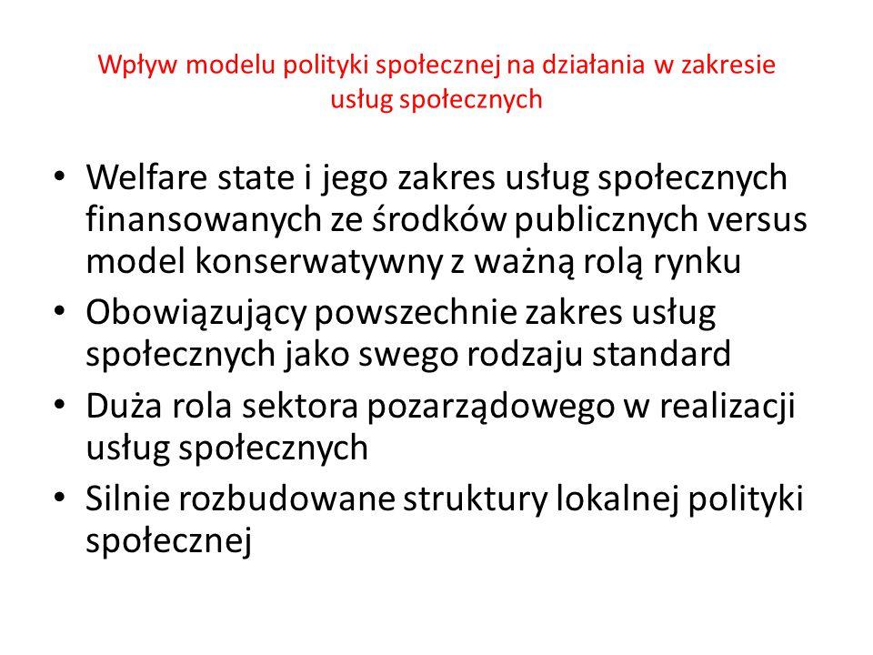 Wpływ modelu polityki społecznej na działania w zakresie usług społecznych Welfare state i jego zakres usług społecznych finansowanych ze środków publ