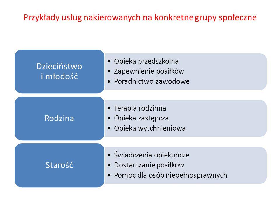 Przykłady usług nakierowanych na konkretne grupy społeczne Opieka przedszkolna Zapewnienie posiłków Poradnictwo zawodowe Dzieciństwo i młodość Terapia