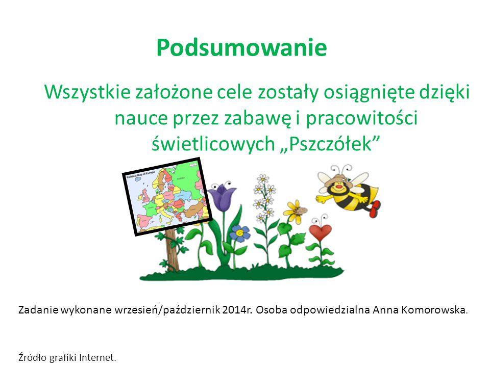 Podsumowanie Zadanie wykonane wrzesień/październik 2014r. Osoba odpowiedzialna Anna Komorowska. Źródło grafiki Internet. Wszystkie założone cele zosta