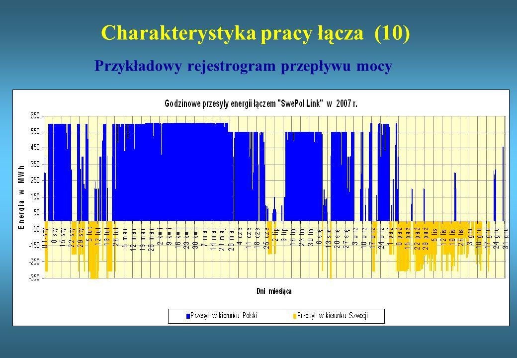 Charakterystyka pracy łącza (10) Przykładowy rejestrogram przepływu mocy