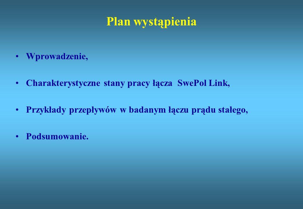 Plan wystąpienia Wprowadzenie, Charakterystyczne stany pracy łącza SwePol Link, Przykłady przepływów w badanym łączu prądu stałego, Podsumowanie.