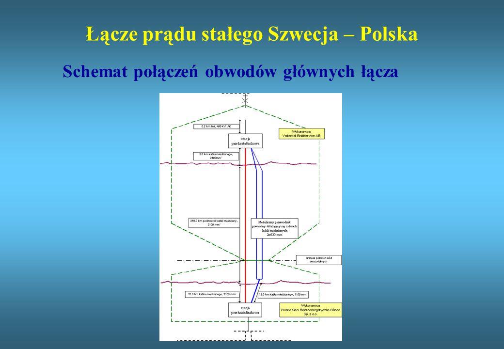 Łącze prądu stałego Szwecja – Polska Schemat połączeń obwodów głównych łącza