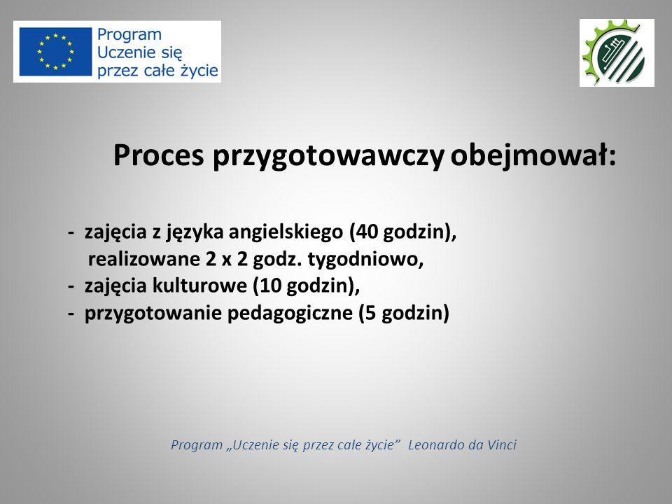 - zajęcia z języka angielskiego (40 godzin), realizowane 2 x 2 godz. tygodniowo, - zajęcia kulturowe (10 godzin), - przygotowanie pedagogiczne (5 godz