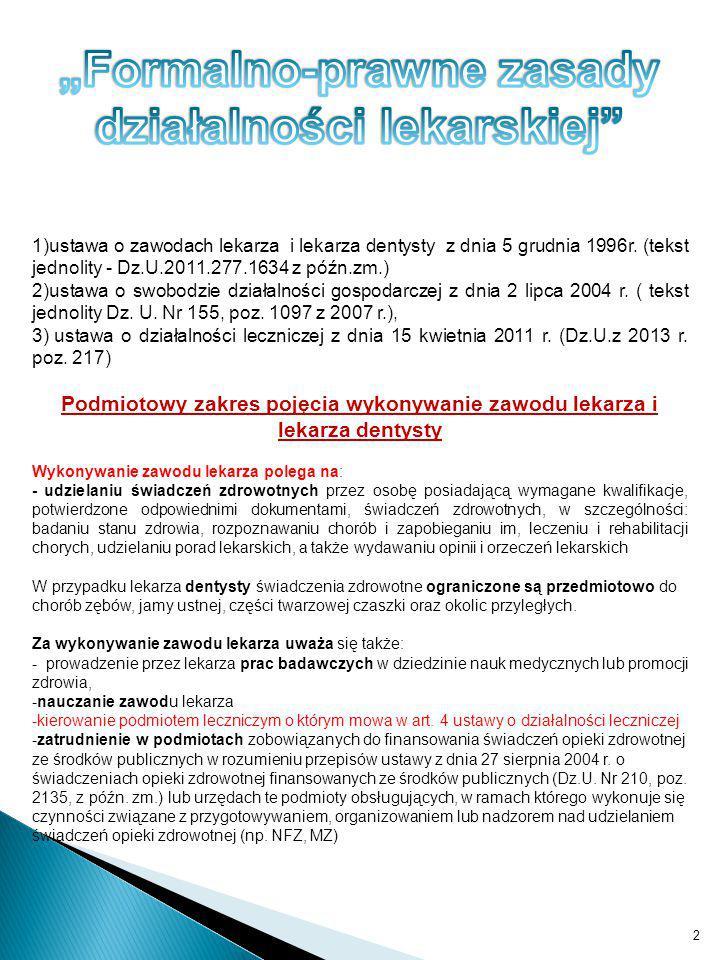 Zwolnienia z obowiązku kas rejestrujących Rozporządzenie z dnia 29 listopada 2012 r.