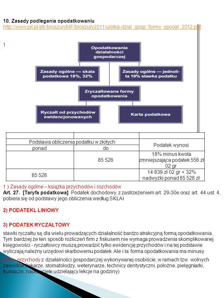10. Zasady podlegania opodatkowaniu http://www.pit.pl/att//broszuryMF/broszury2011/ulotka-dzial_gosp_formy_opodat_2012.pdf 1 Podstawa obliczenia podat