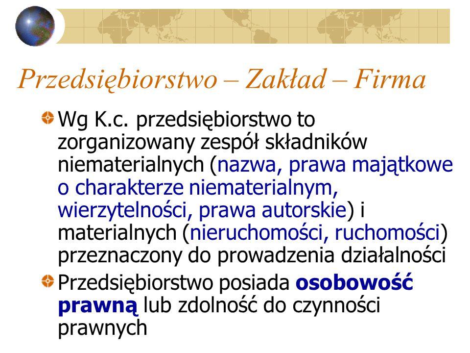 Przedsiębiorstwo – Zakład – Firma Wg K.c.