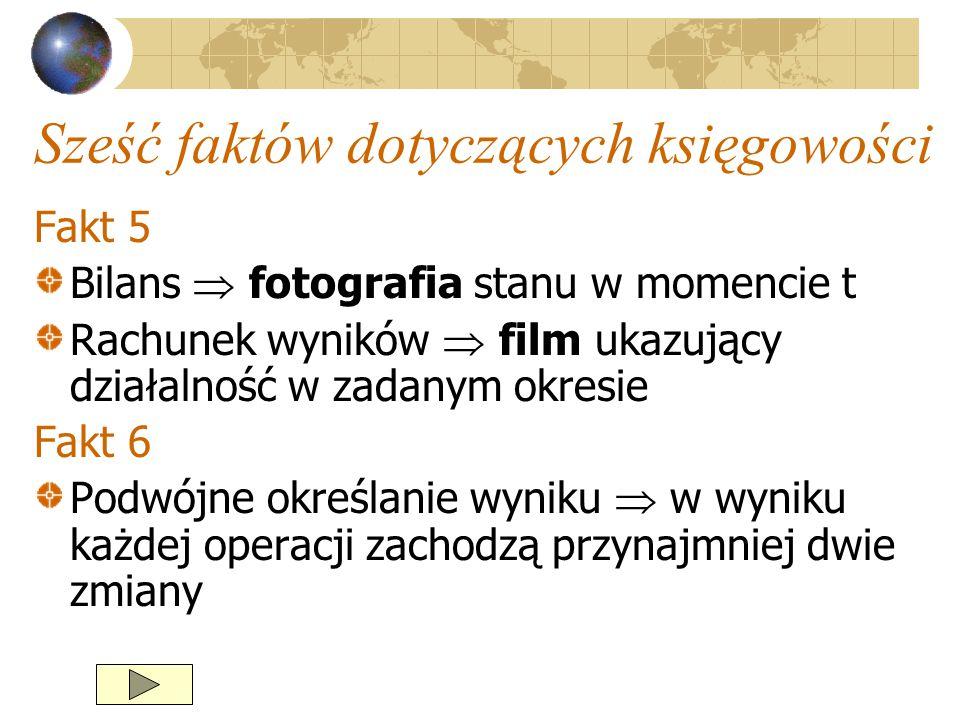 Sześć faktów dotyczących księgowości Fakt 5 Bilans  fotografia stanu w momencie t Rachunek wyników  film ukazujący działalność w zadanym okresie Fakt 6 Podwójne określanie wyniku  w wyniku każdej operacji zachodzą przynajmniej dwie zmiany