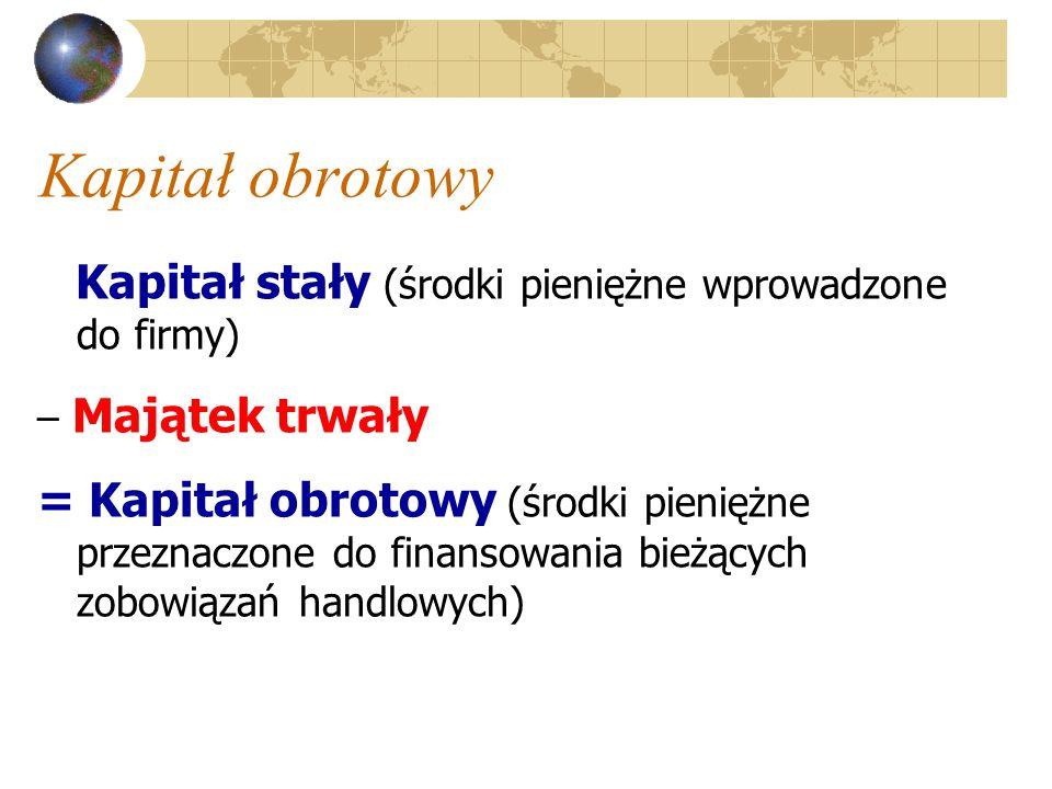 Kapitał obrotowy Kapitał stały (środki pieniężne wprowadzone do firmy) – Majątek trwały = Kapitał obrotowy (środki pieniężne przeznaczone do finansowania bieżących zobowiązań handlowych)