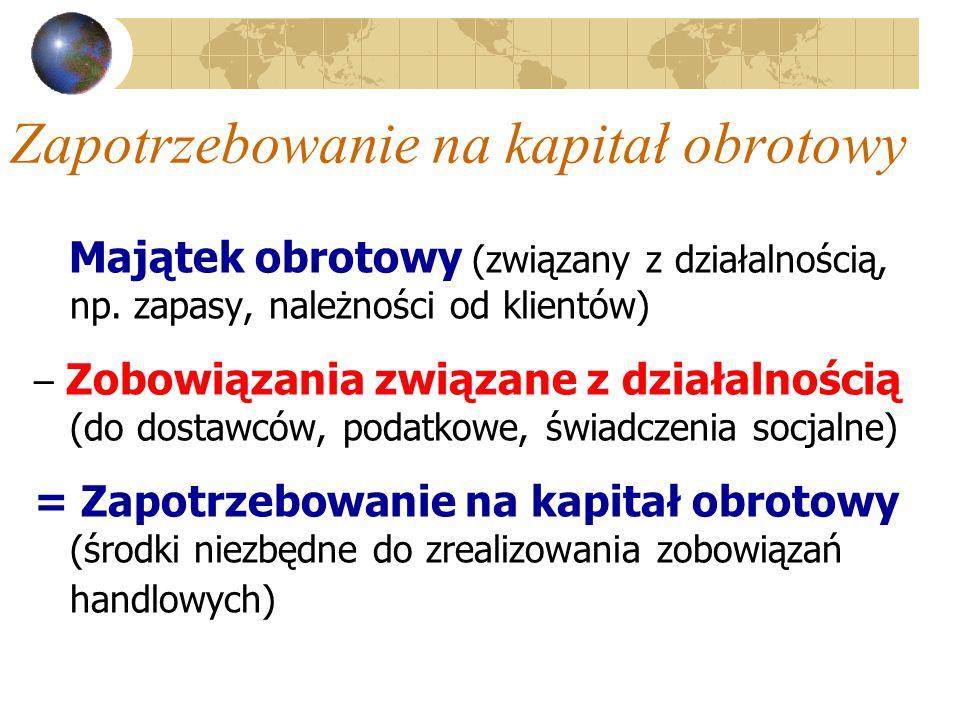 Zapotrzebowanie na kapitał obrotowy Majątek obrotowy (związany z działalnością, np.