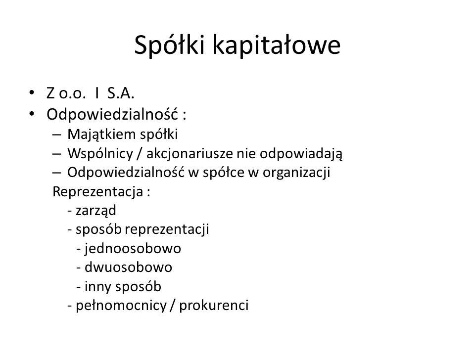 Spółki kapitałowe Z o.o. I S.A.