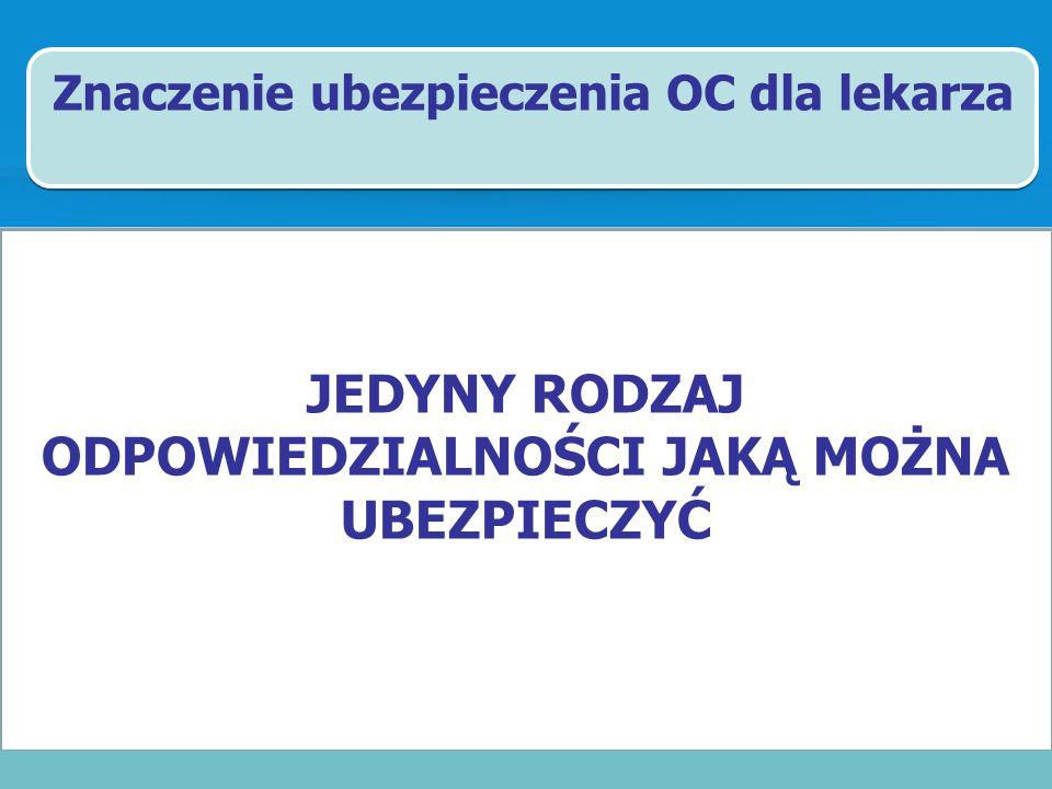 Ubezpieczyciele rekomendowani przez izby lekarskie Inter PZU UNIQA Inter