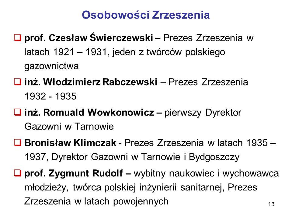 13 Osobowości Zrzeszenia  prof. Czesław Świerczewski – Prezes Zrzeszenia w latach 1921 – 1931, jeden z twórców polskiego gazownictwa  inż. Włodzimie