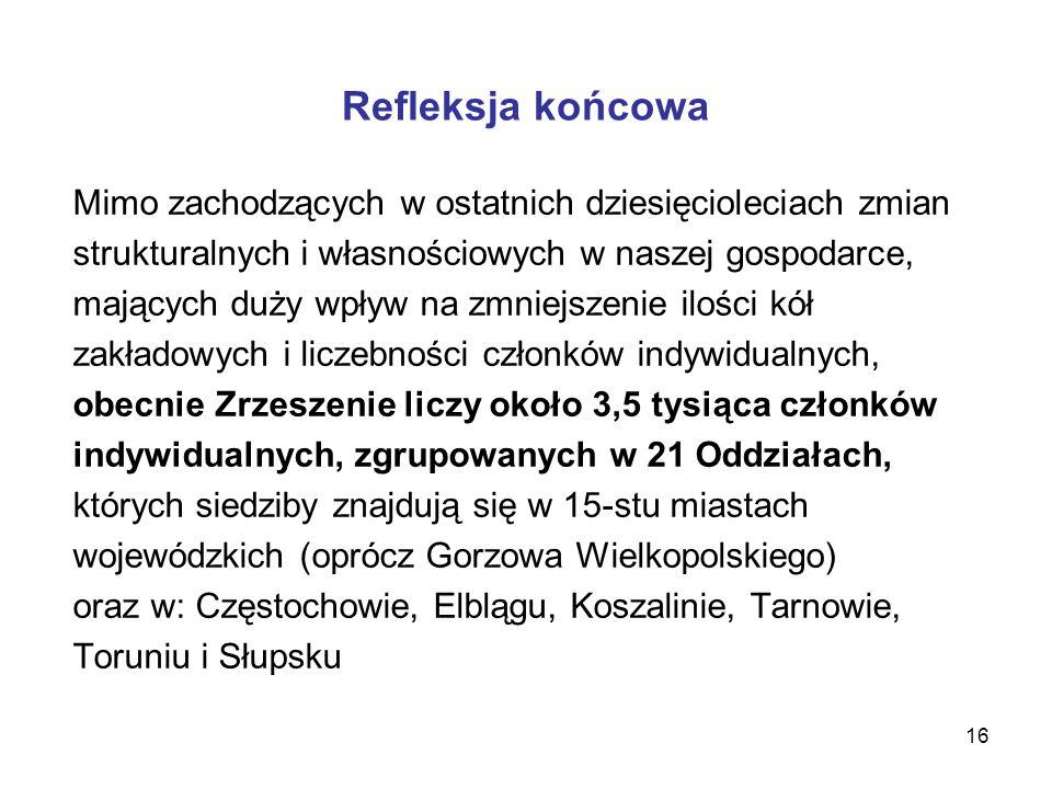 16 Refleksja końcowa Mimo zachodzących w ostatnich dziesięcioleciach zmian strukturalnych i własnościowych w naszej gospodarce, mających duży wpływ na zmniejszenie ilości kół zakładowych i liczebności członków indywidualnych, obecnie Zrzeszenie liczy około 3,5 tysiąca członków indywidualnych, zgrupowanych w 21 Oddziałach, których siedziby znajdują się w 15-stu miastach wojewódzkich (oprócz Gorzowa Wielkopolskiego) oraz w: Częstochowie, Elblągu, Koszalinie, Tarnowie, Toruniu i Słupsku