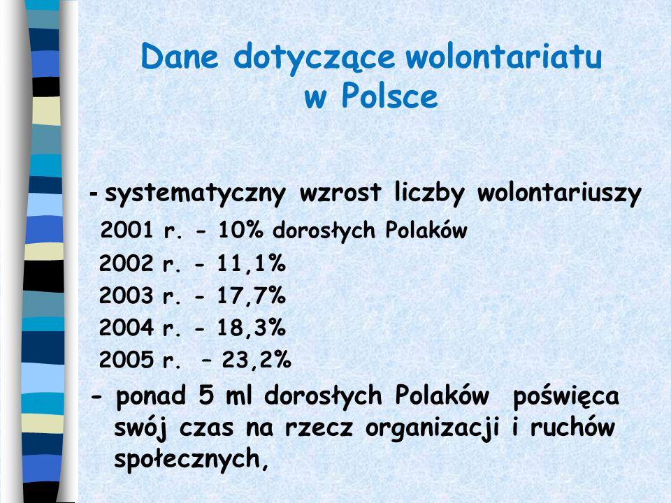 Dane dotyczące wolontariatu w Polsce - systematyczny wzrost liczby wolontariuszy 2001 r.