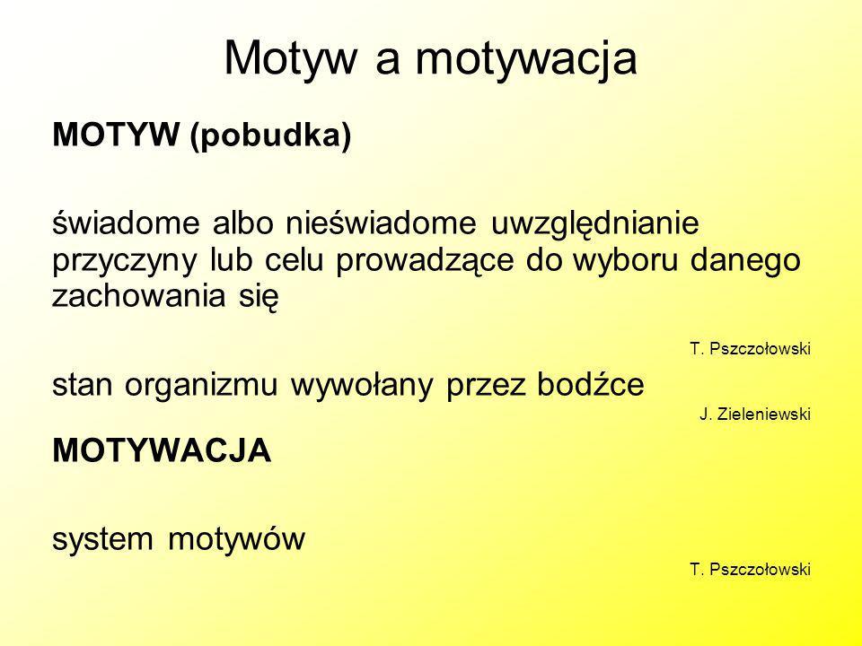 Motyw a motywacja MOTYW (pobudka) świadome albo nieświadome uwzględnianie przyczyny lub celu prowadzące do wyboru danego zachowania się T. Pszczołowsk