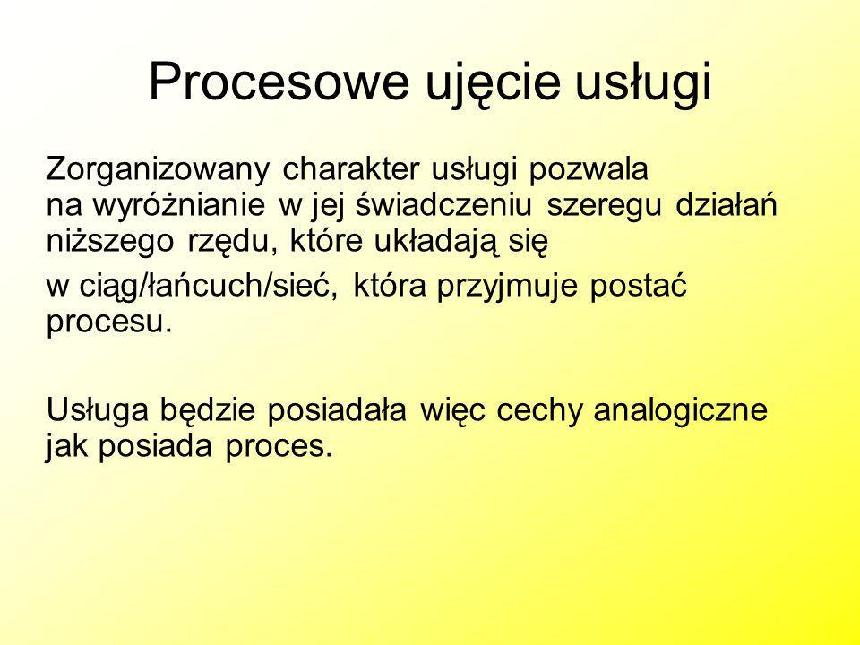 Procesowe ujęcie usługi Zorganizowany charakter usługi pozwala na wyróżnianie w jej świadczeniu szeregu działań niższego rzędu, które układają się w c