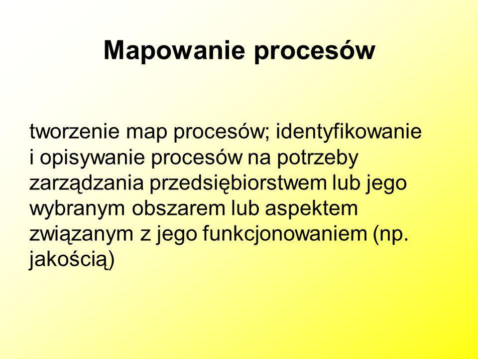 Mapowanie procesów tworzenie map procesów; identyfikowanie i opisywanie procesów na potrzeby zarządzania przedsiębiorstwem lub jego wybranym obszarem