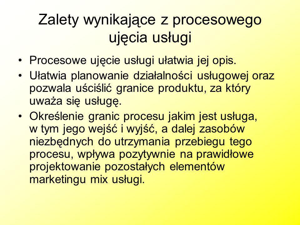 Zalety wynikające z procesowego ujęcia usługi Procesowe ujęcie usługi ułatwia jej opis. Ułatwia planowanie działalności usługowej oraz pozwala uściśli