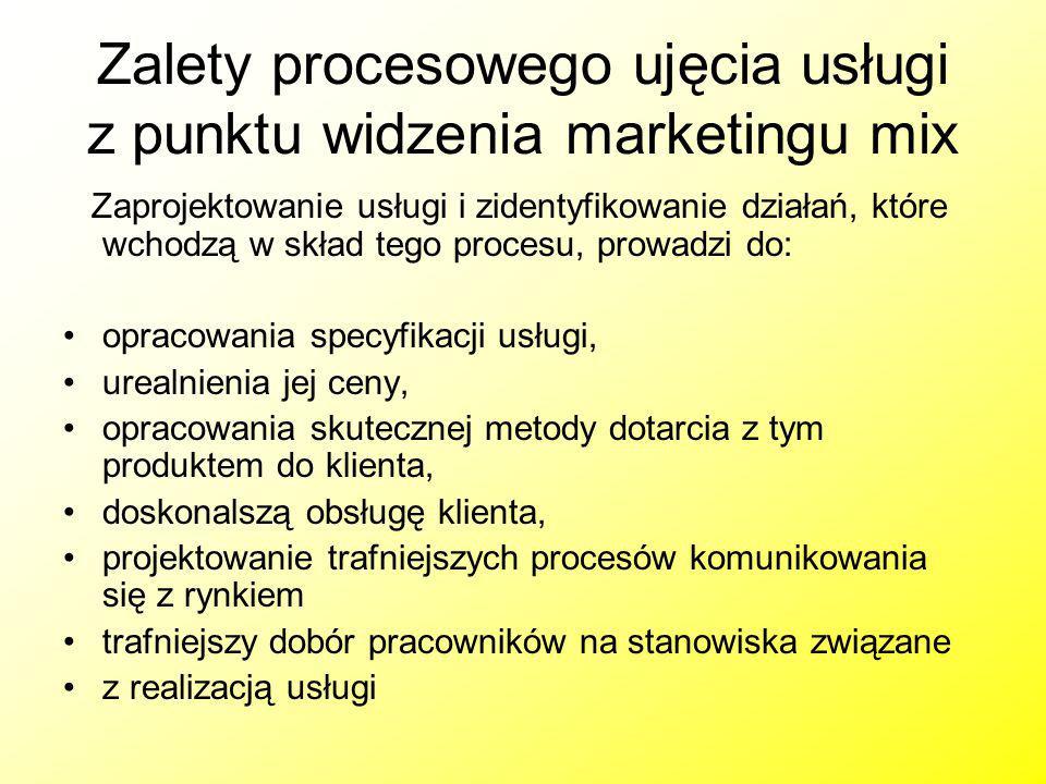Zalety procesowego ujęcia usługi z punktu widzenia marketingu mix Zaprojektowanie usługi i zidentyfikowanie działań, które wchodzą w skład tego proces