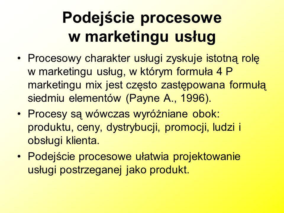 Podejście procesowe w marketingu usług Procesowy charakter usługi zyskuje istotną rolę w marketingu usług, w którym formuła 4 P marketingu mix jest cz
