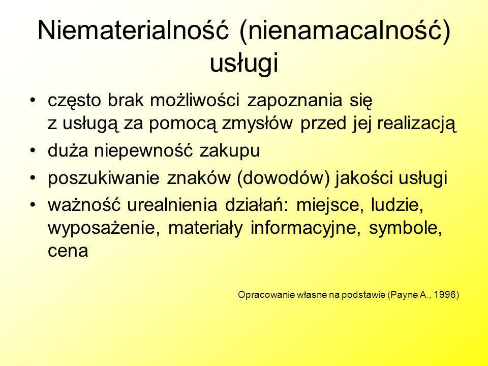 Niematerialność (nienamacalność) usługi często brak możliwości zapoznania się z usługą za pomocą zmysłów przed jej realizacją duża niepewność zakupu p