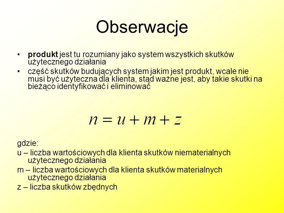 Obserwacje produkt jest tu rozumiany jako system wszystkich skutków użytecznego działania część skutków budujących system jakim jest produkt, wcale ni