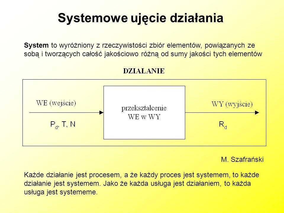 Systemowe ujęcie działania M. Szafrański Każde działanie jest procesem, a że każdy proces jest systemem, to każde działanie jest systemem. Jako że każ