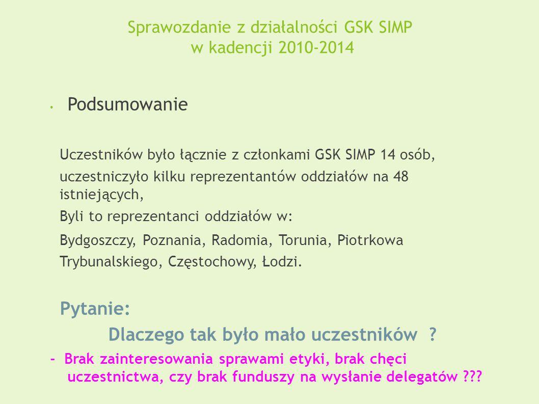 Sprawozdanie z działalności GSK SIMP w kadencji 2010-2014 Podsumowanie Uczestników było łącznie z członkami GSK SIMP 14 osób, uczestniczyło kilku repr