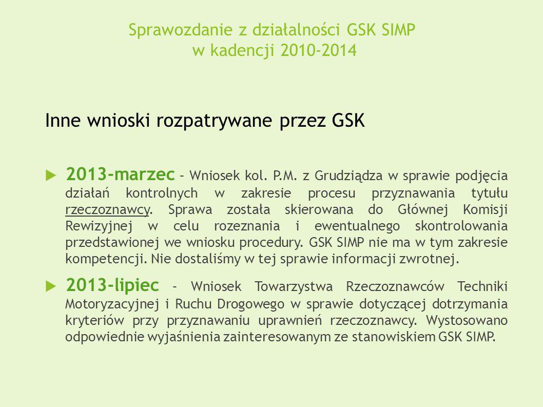 Sprawozdanie z działalności GSK SIMP w kadencji 2010-2014 Inne wnioski rozpatrywane przez GSK  2013-marzec – Wniosek kol. P.M. z Grudziądza w sprawie