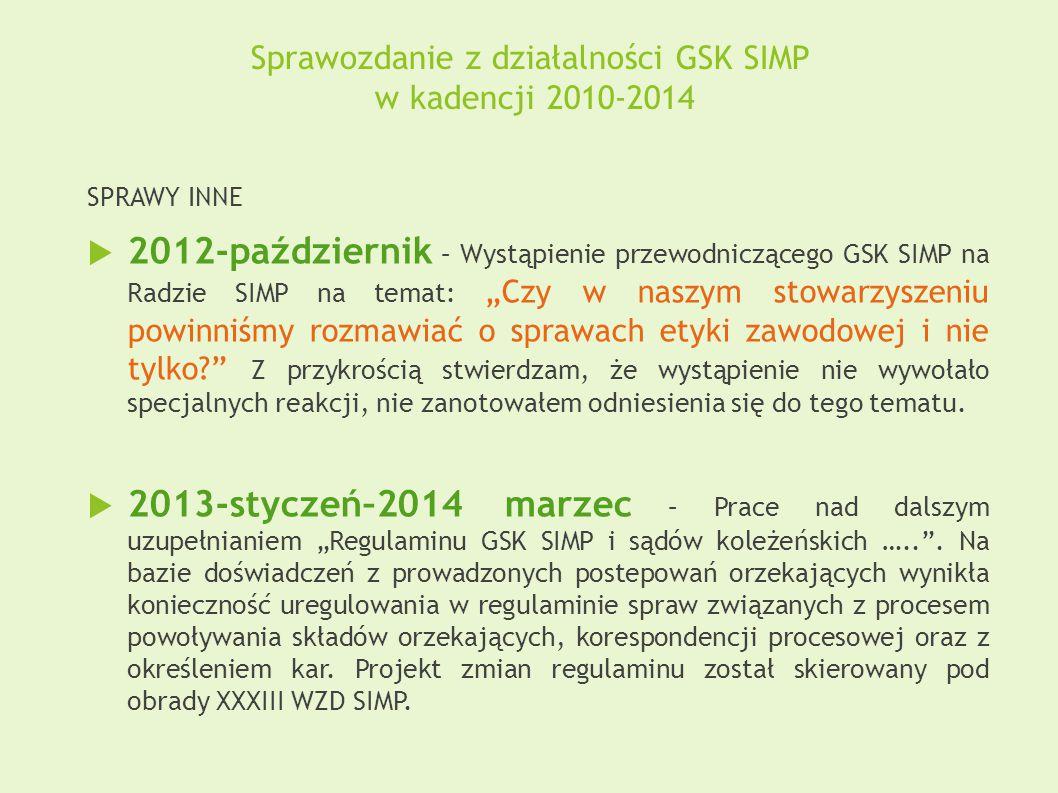 Sprawozdanie z działalności GSK SIMP w kadencji 2010-2014 SPRAWY INNE  2012-październik – Wystąpienie przewodniczącego GSK SIMP na Radzie SIMP na tem