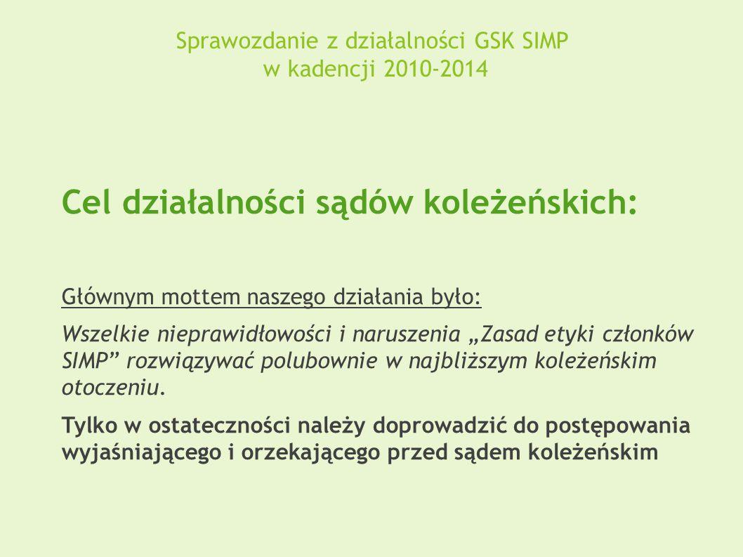Sprawozdanie z działalności GSK SIMP w kadencji 2010-2014 Cel działalności sądów koleżeńskich: Głównym mottem naszego działania było: Wszelkie niepraw