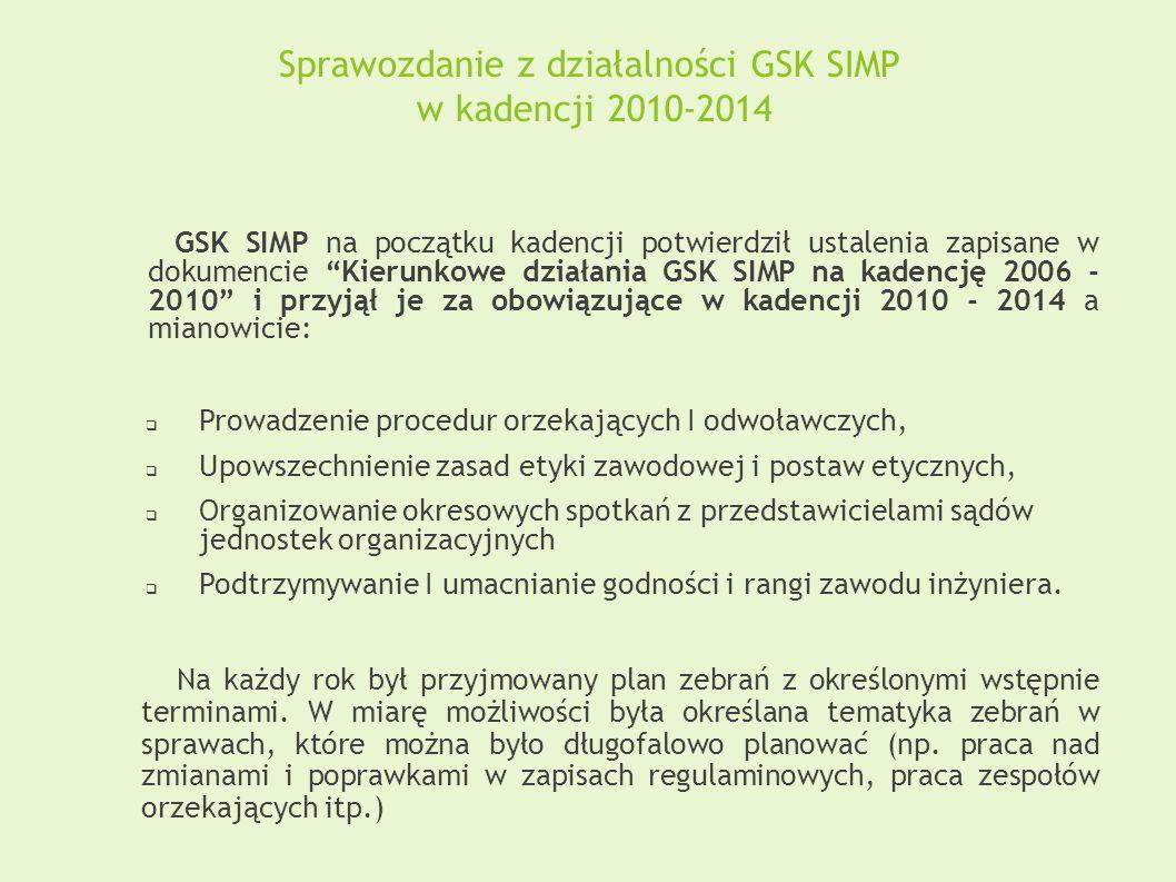 """GSK SIMP na początku kadencji potwierdził ustalenia zapisane w dokumencie """"Kierunkowe działania GSK SIMP na kadencję 2006 - 2010"""" i przyjął je za obow"""