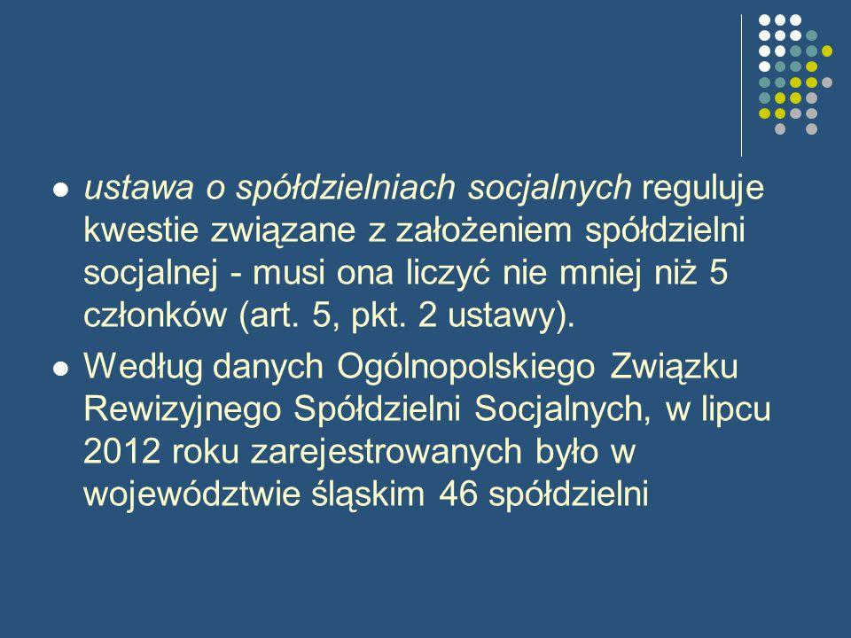 ustawa o spółdzielniach socjalnych reguluje kwestie związane z założeniem spółdzielni socjalnej - musi ona liczyć nie mniej niż 5 członków (art.