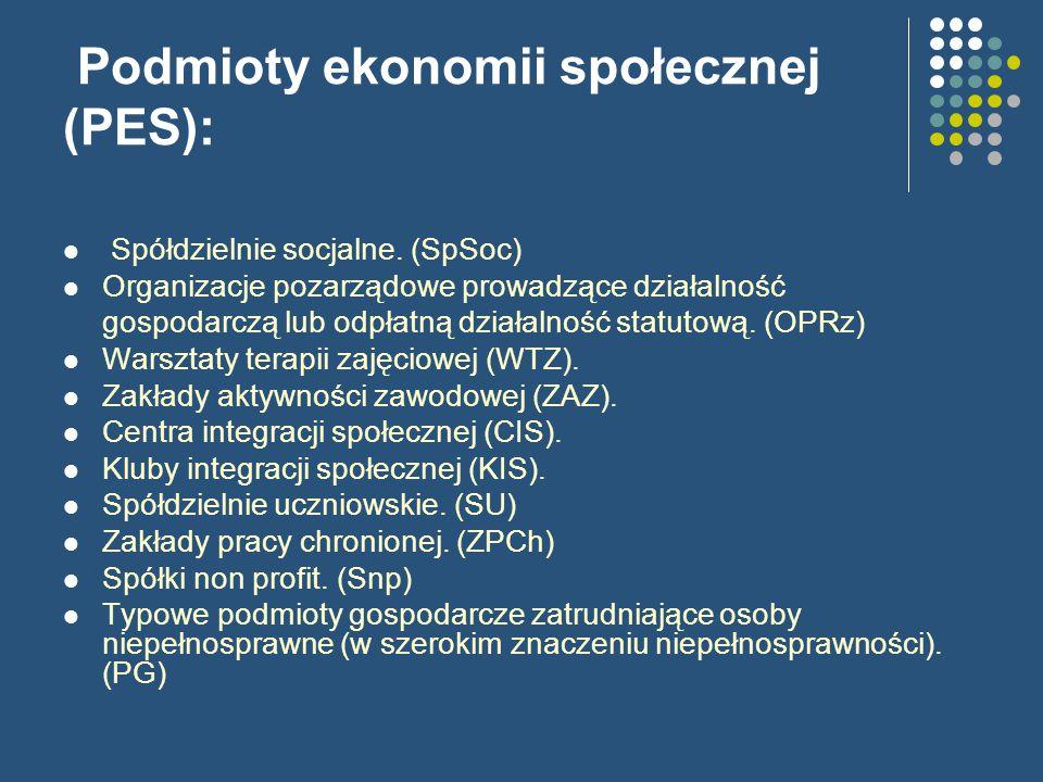 Podmioty ekonomii społecznej (PES): Spółdzielnie socjalne.