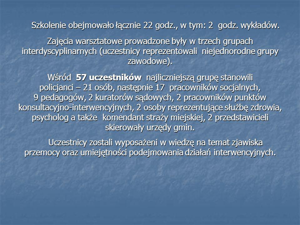 W związku z organizacją szkoleń w 2009 poniesiono koszty w wysokości 28 391 zł, z czego kwota 25 000 zł pochodziła z dotacji Wojewody Warmińsko – Mazurskiego