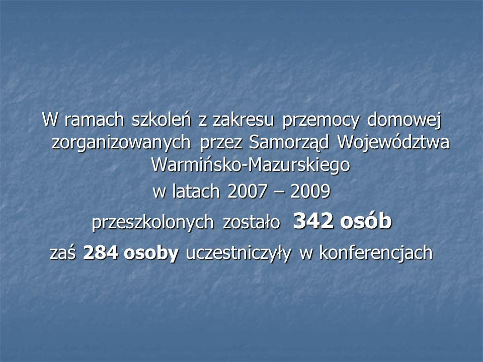 W ramach szkoleń z zakresu przemocy domowej zorganizowanych przez Samorząd Województwa Warmińsko-Mazurskiego w latach 2007 – 2009 przeszkolonych zosta