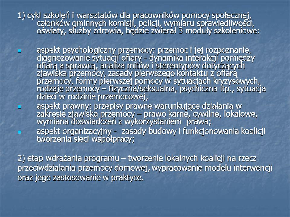 """W ramach projektu """"Przeciwdziałanie przemocy domowej w Województwie Warmińsko-Mazurskim."""