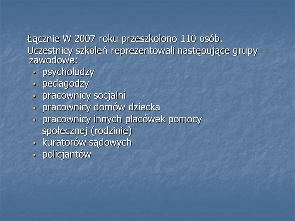 Łącznie W 2007 roku przeszkolono 110 osób. Łącznie W 2007 roku przeszkolono 110 osób. Uczestnicy szkoleń reprezentowali następujące grupy zawodowe: Uc